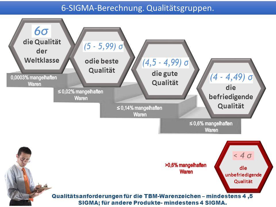die Qualität der Weltklasse die unbefriedigende Qualität оdie beste Qualität die gute Qualität die befriedigende Qualität Qualitätsanforderungen für die TBM-Warenzeichen – mindestens 4,5 SIGMA; für andere Produkte- mindestens 4 SIGMA.