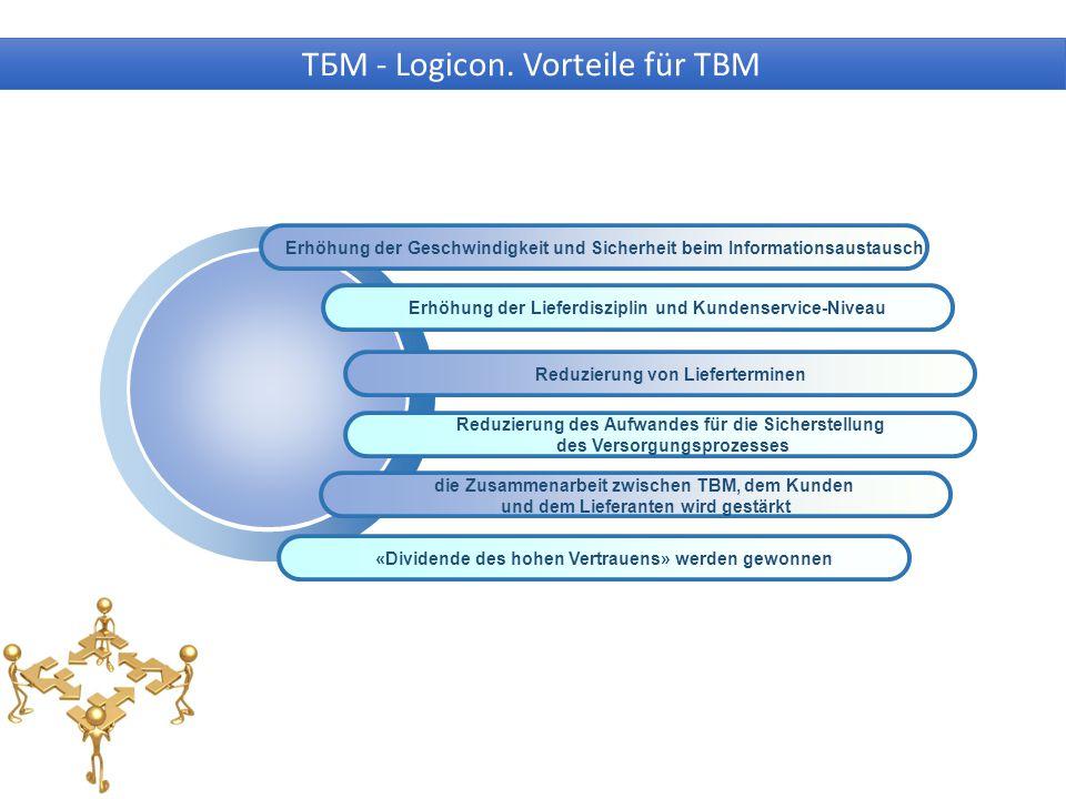 Erhöhung der Geschwindigkeit und Sicherheit beim Informationsaustausch Reduzierung des Aufwandes für die Sicherstellung des Versorgungsprozesses Reduzierung von Lieferterminen Erhöhung der Lieferdisziplin und Kundenservice-Niveau ТБМ - Logicon.