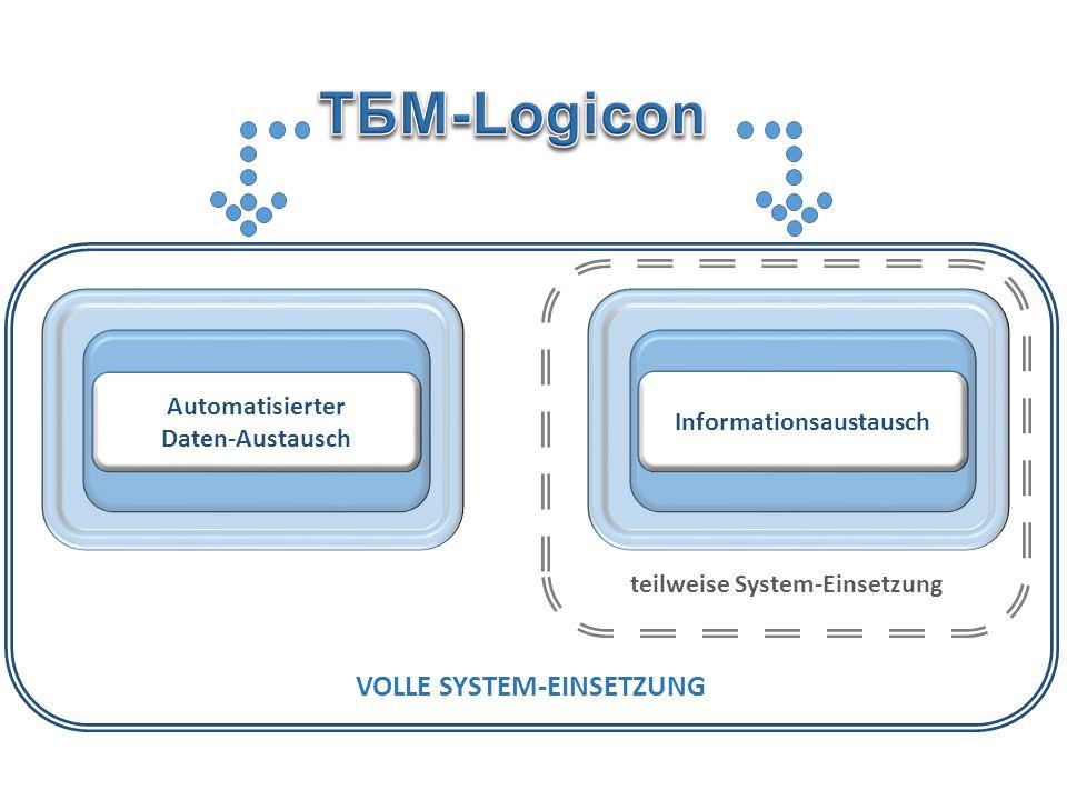 VOLLE SYSTEM-EINSETZUNG teilweise System-Einsetzung Automatisierter Daten-Austausch Informationsaustausch