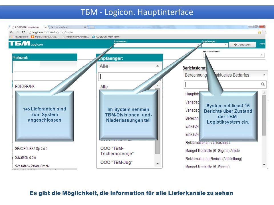 145 Lieferanten sind zum System angeschlossen Im System nehmen TBM-Divisionen und- Niederlassungen teil System schliesst 16 Berichte über Zustand der TBM- Logistiksystem ein.