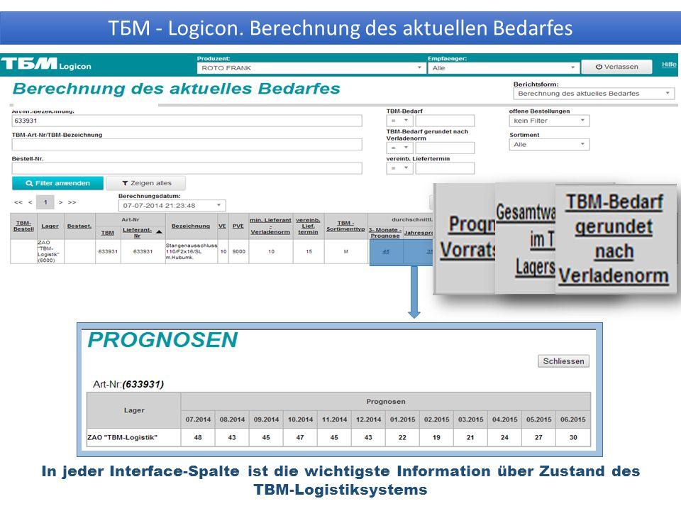 In jeder Interface-Spalte ist die wichtigste Information über Zustand des TBM-Logistiksystems ТБМ - Logicon.