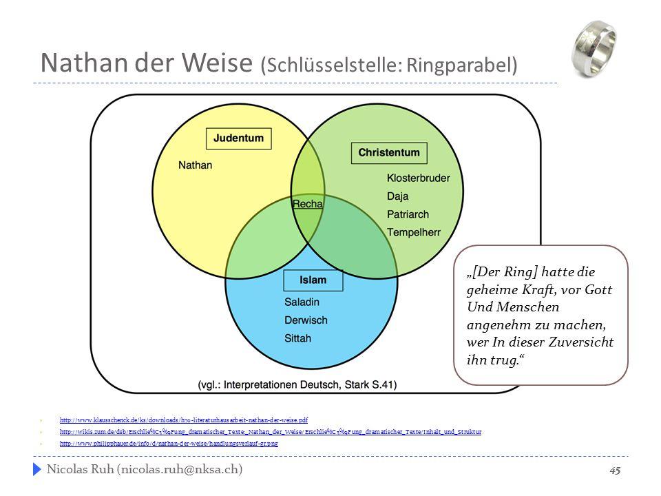 Nathan der Weise (Schlüsselstelle: Ringparabel)  http://www.klausschenck.de/ks/downloads/h70-literaturhausarbeit-nathan-der-weise.pdf http://www.klau