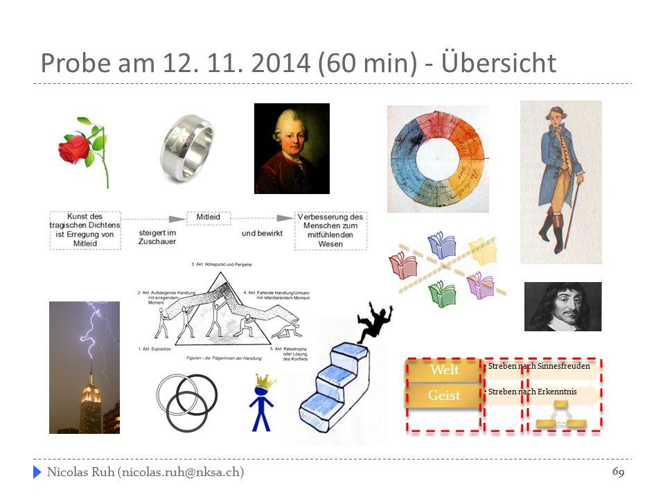 Probe am 12. 11. 2014 (60 min) - Übersicht Nicolas Ruh (nicolas.ruh@nksa.ch) 69