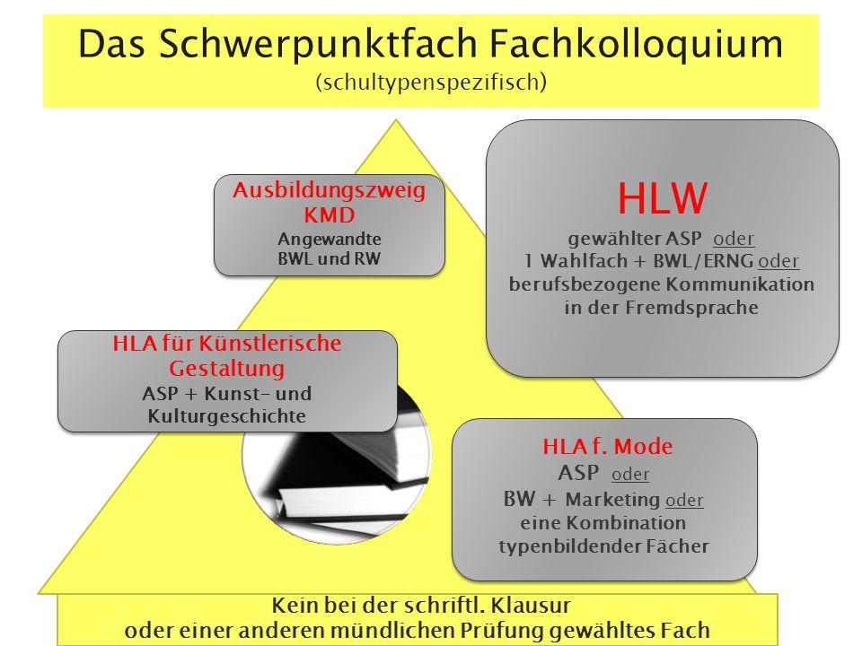 Das Schwerpunktfach Fachkolloquium (schultypenspezifisch ) HLW gewählter ASP oder 1 Wahlfach + BWL/ERNG oder berufsbezogene Kommunikation in der Fremdsprache HLW gewählter ASP oder 1 Wahlfach + BWL/ERNG oder berufsbezogene Kommunikation in der Fremdsprache Kein bei der schriftl.