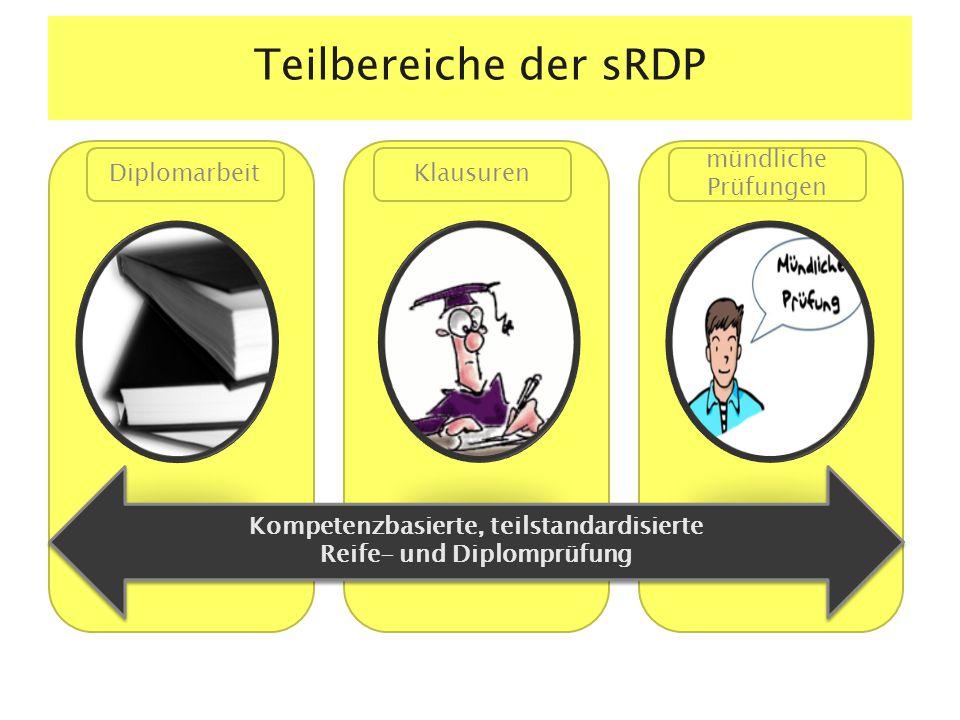 Teilbereiche der sRDP Kompetenzbasierte, teilstandardisierte Reife- und Diplomprüfung DiplomarbeitKlausuren mündliche Prüfungen