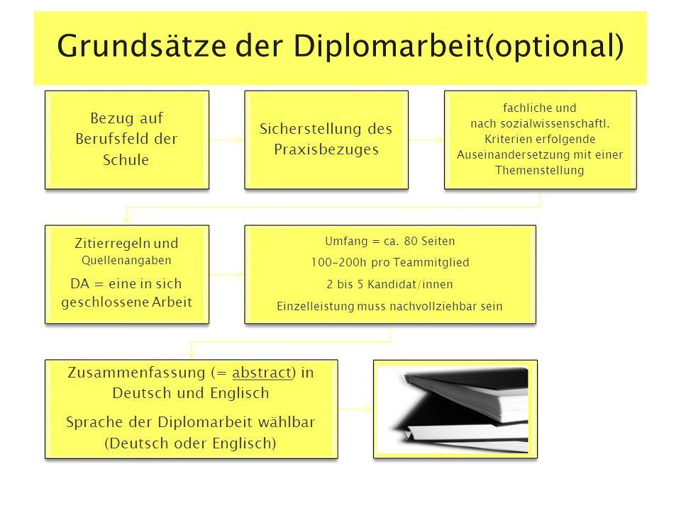 Grundsätze der Diplomarbeit(optional) Bezug auf Berufsfeld der Schule Sicherstellung des Praxisbezuges fachliche und nach sozialwissenschaftl.