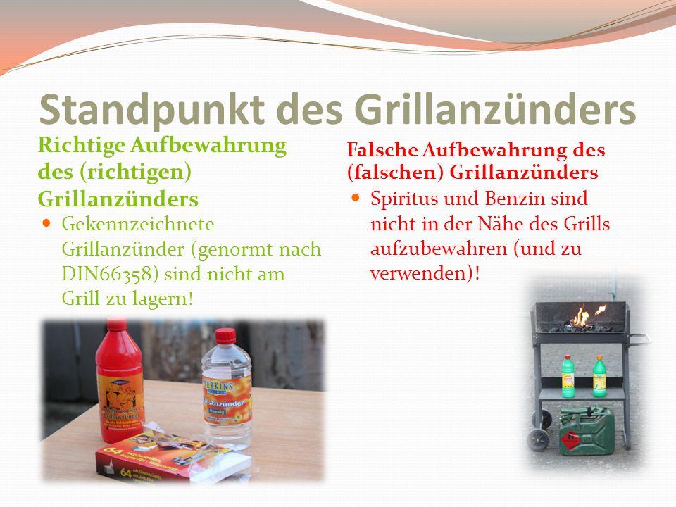 Standpunkt des Grillanzünders Richtige Aufbewahrung des (richtigen) Grillanzünders Falsche Aufbewahrung des (falschen) Grillanzünders Gekennzeichnete
