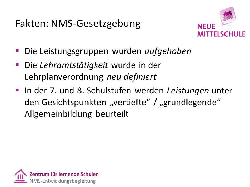 Fakten: NMS-Gesetzgebung  Die Leistungsgruppen wurden aufgehoben  Die Lehramtstätigkeit wurde in der Lehrplanverordnung neu definiert  In der 7. un