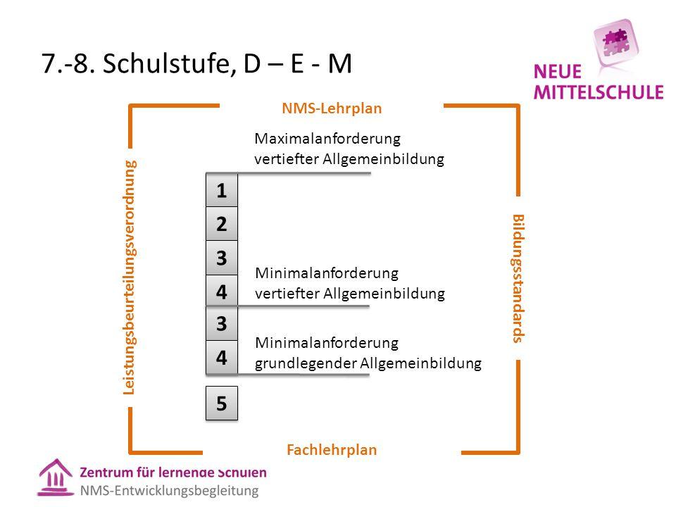 7.-8. Schulstufe, D – E - M 1 1 2 2 3 3 4 4 3 3 4 4 5 5 Minimalanforderung vertiefter Allgemeinbildung Maximalanforderung vertiefter Allgemeinbildung