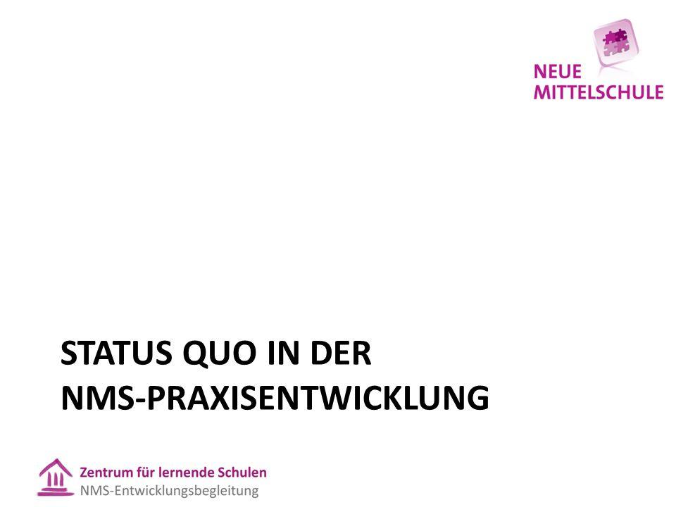 STATUS QUO IN DER NMS-PRAXISENTWICKLUNG