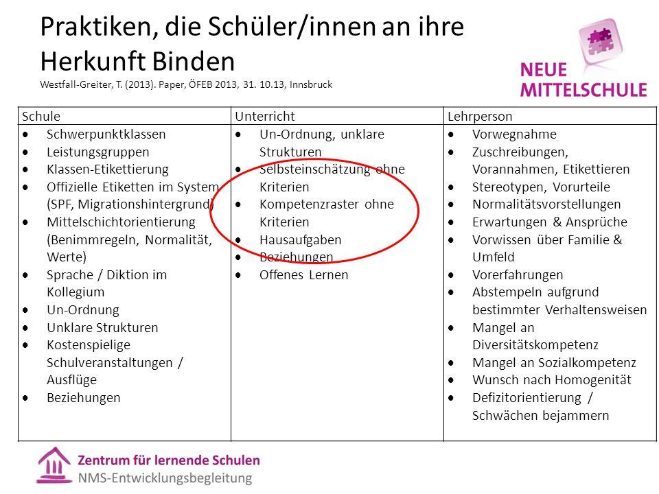 Praktiken, die Schüler/innen an ihre Herkunft Binden Westfall-Greiter, T. (2013). Paper, ÖFEB 2013, 31. 10.13, Innsbruck SchuleUnterrichtLehrperson 