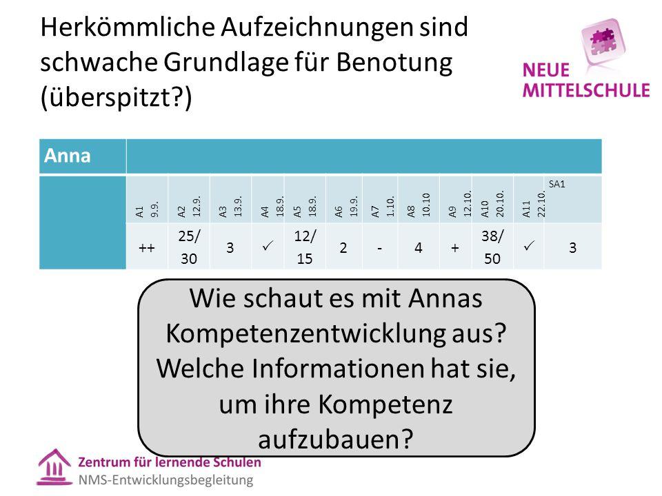Herkömmliche Aufzeichnungen sind schwache Grundlage für Benotung (überspitzt?) Anna A1 9.9.