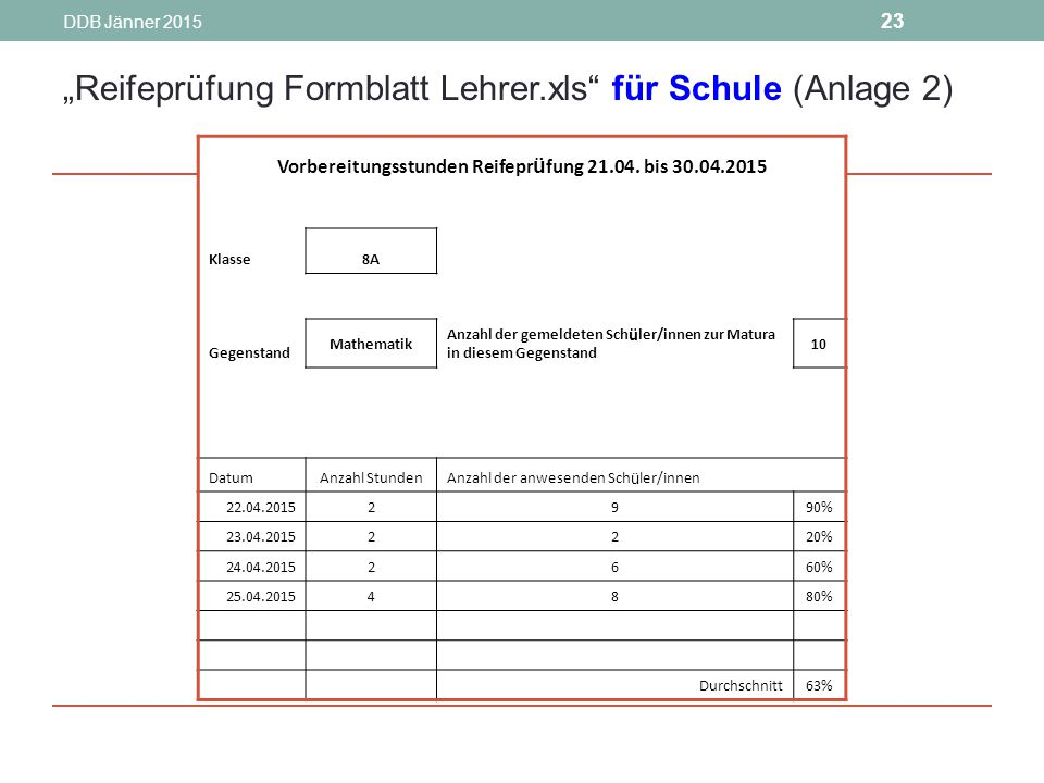"DDB Jänner 2015 23 ""Reifeprüfung Formblatt Lehrer.xls für Schule (Anlage 2) Vorbereitungsstunden Reifepr ü fung 21.04."