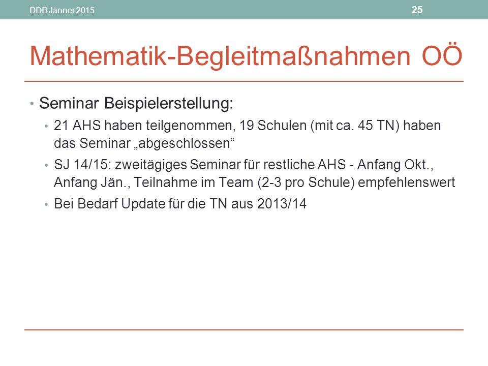 DDB Jänner 2015 25 Mathematik-Begleitmaßnahmen OÖ Seminar Beispielerstellung: 21 AHS haben teilgenommen, 19 Schulen (mit ca.