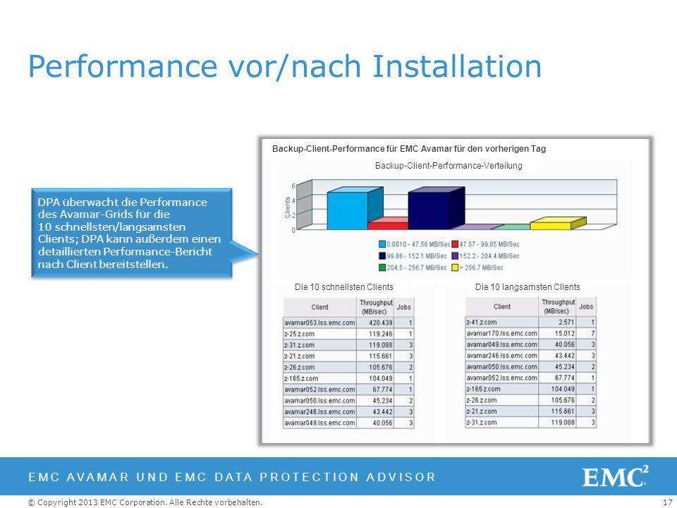 17© Copyright 2013 EMC Corporation. Alle Rechte vorbehalten. Performance vor/nach Installation EMC AVAMAR UND EMC DATA PROTECTION ADVISOR DPA überwach