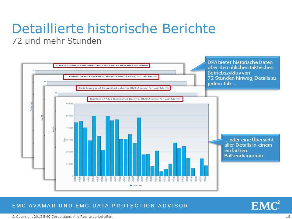 18© Copyright 2013 EMC Corporation. Alle Rechte vorbehalten. Detaillierte historische Berichte 72 und mehr Stunden EMC AVAMAR UND EMC DATA PROTECTION