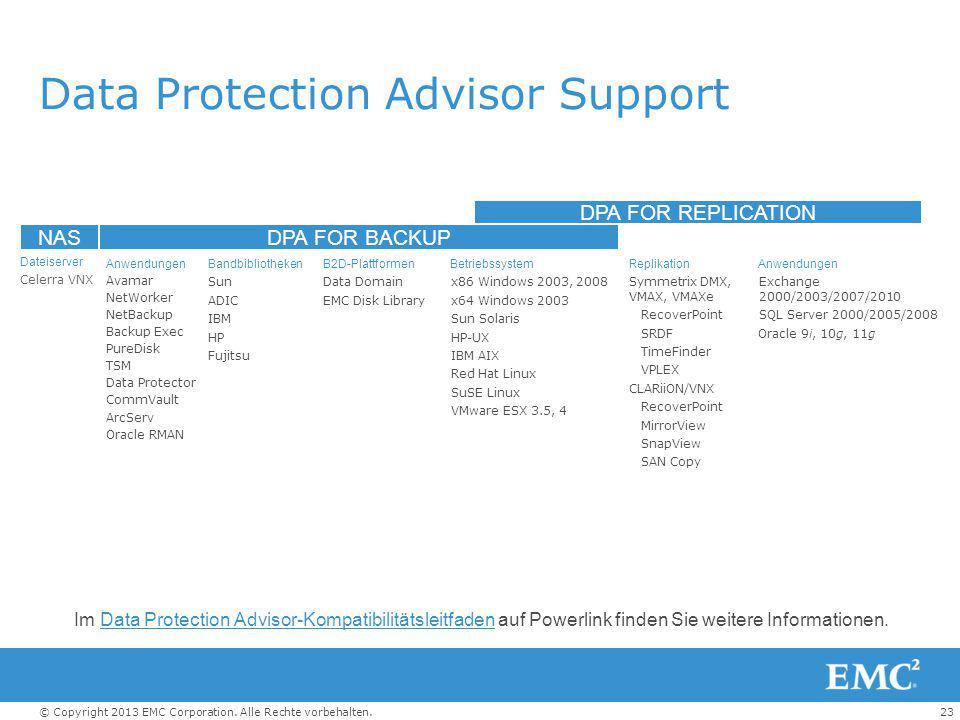 23© Copyright 2013 EMC Corporation. Alle Rechte vorbehalten. Data Protection Advisor Support Im Data Protection Advisor-Kompatibilitätsleitfaden auf P