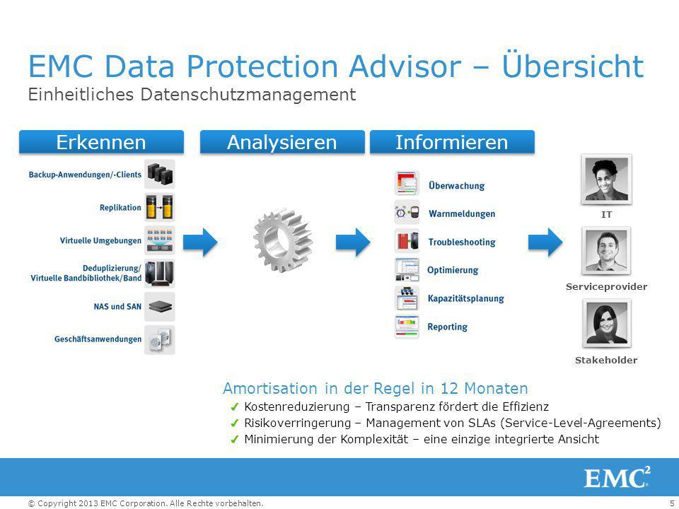 5© Copyright 2013 EMC Corporation. Alle Rechte vorbehalten. EMC Data Protection Advisor – Übersicht Einheitliches Datenschutzmanagement Amortisation i