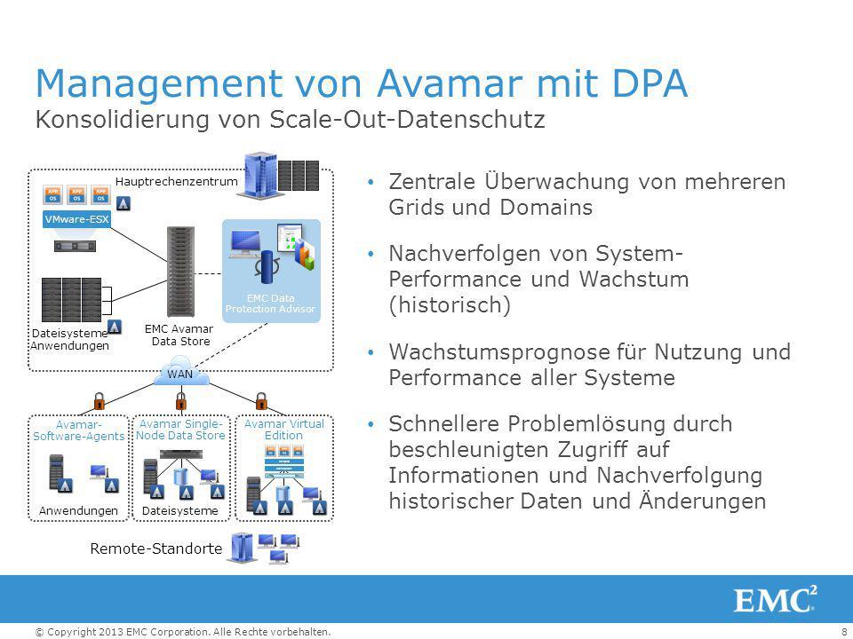 8© Copyright 2013 EMC Corporation. Alle Rechte vorbehalten. Management von Avamar mit DPA Zentrale Überwachung von mehreren Grids und Domains Nachverf