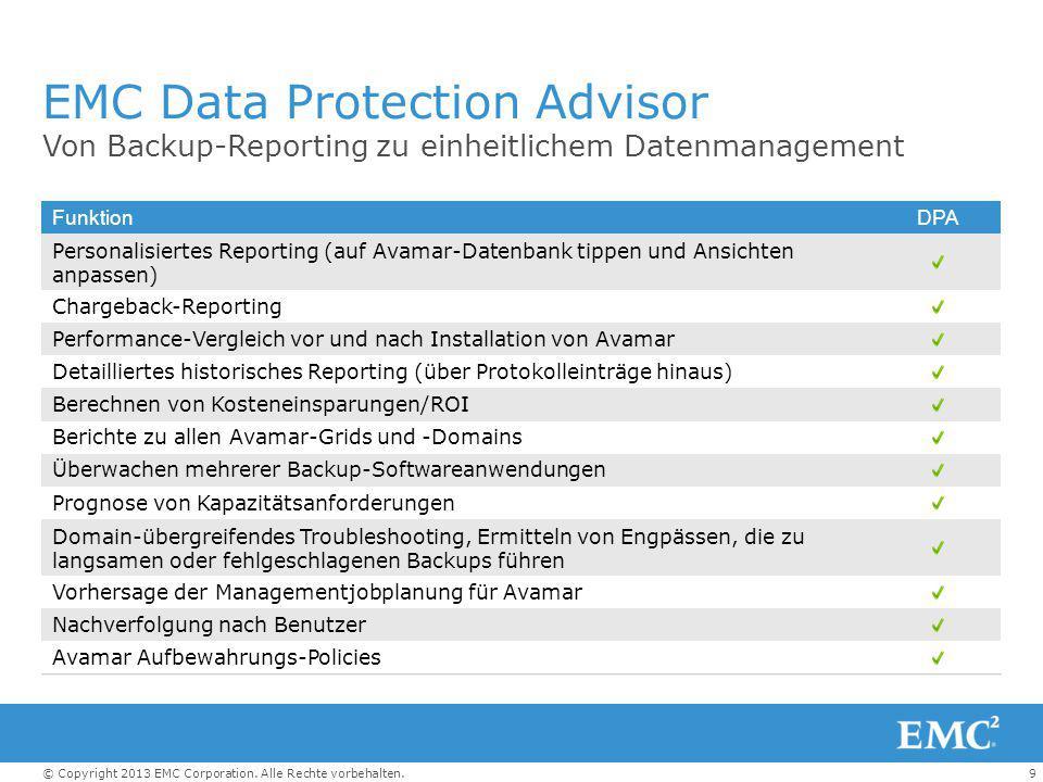 9© Copyright 2013 EMC Corporation. Alle Rechte vorbehalten. EMC Data Protection Advisor Von Backup-Reporting zu einheitlichem Datenmanagement Funktion
