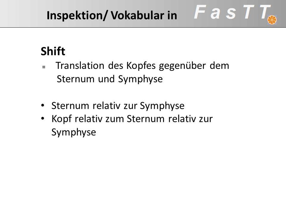 Inspektion/ Vokabular in Shift = Translation des Kopfes gegenüber dem Sternum und Symphyse Sternum relativ zur Symphyse Kopf relativ zum Sternum relat
