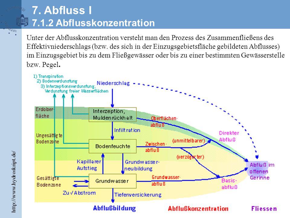 Unter der Abflusskonzentration versteht man den Prozess des Zusammenfließens des Effektivniederschlags (bzw.