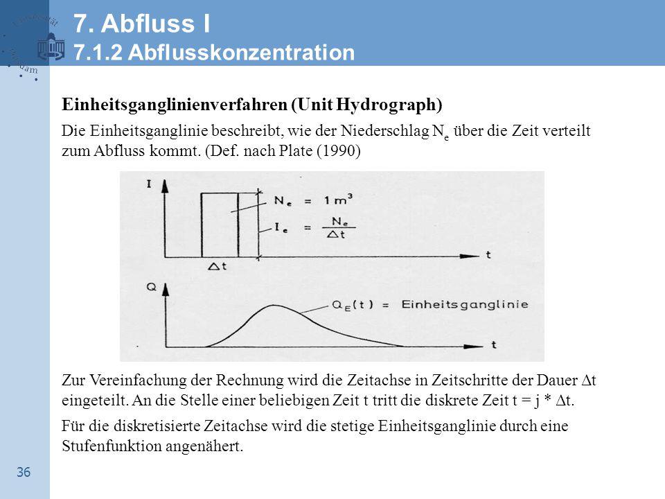 36 Einheitsganglinienverfahren (Unit Hydrograph) Die Einheitsganglinie beschreibt, wie der Niederschlag N e über die Zeit verteilt zum Abfluss kommt.