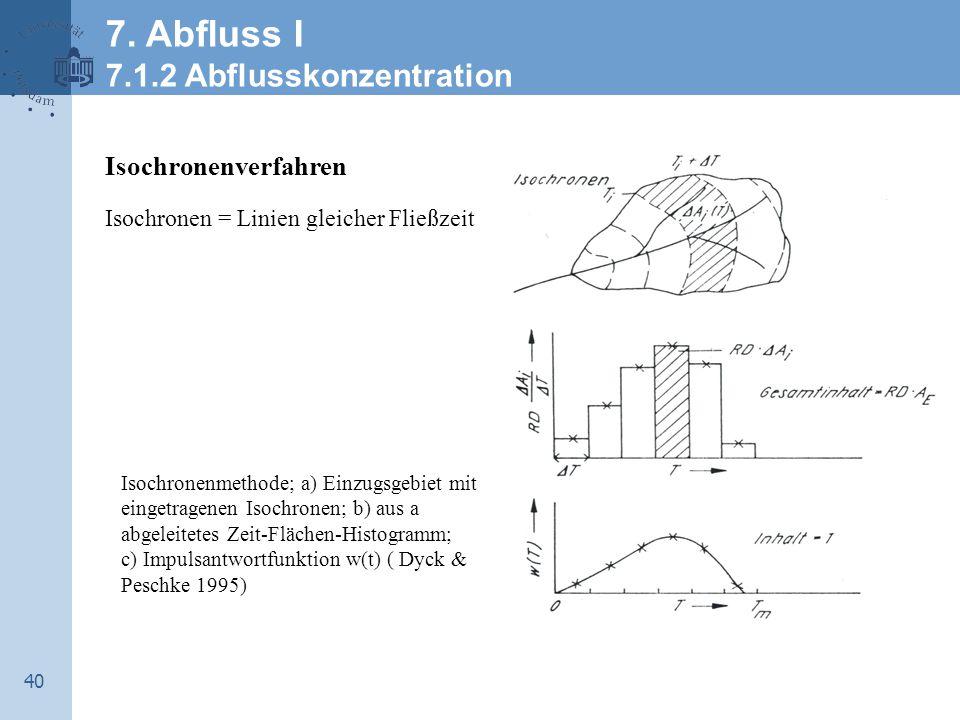40 Isochronenverfahren Isochronen = Linien gleicher Fließzeit Isochronenmethode; a) Einzugsgebiet mit eingetragenen Isochronen; b) aus a abgeleitetes Zeit-Flächen-Histogramm; c) Impulsantwortfunktion w(t) ( Dyck & Peschke 1995) 7.
