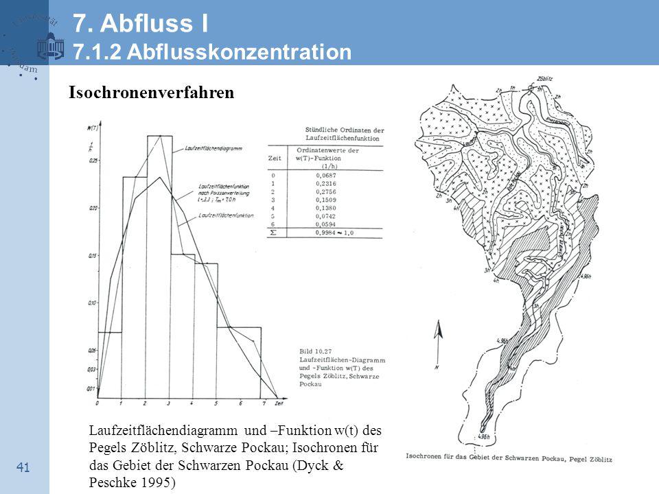 41 Isochronenverfahren Laufzeitflächendiagramm und –Funktion w(t) des Pegels Zöblitz, Schwarze Pockau; Isochronen für das Gebiet der Schwarzen Pockau (Dyck & Peschke 1995) 7.