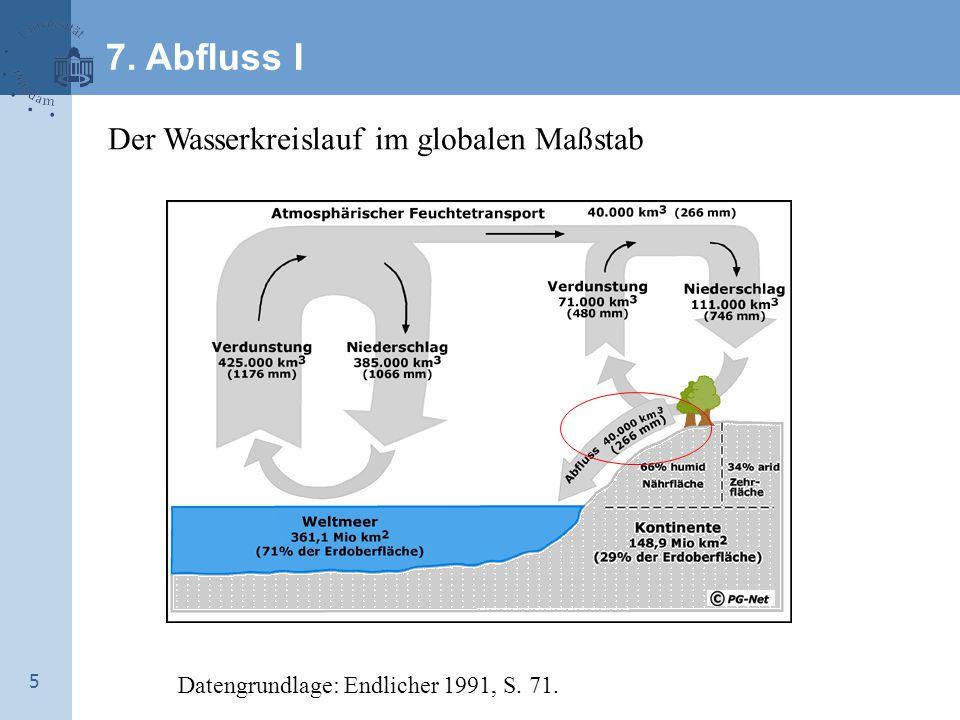 5 Der Wasserkreislauf im globalen Maßstab Datengrundlage: Endlicher 1991, S. 71. 7. Abfluss I