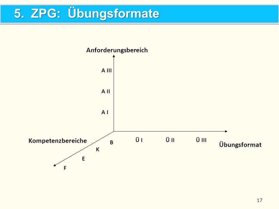 Anforderungsbereich Kompetenzbereiche Übungsformat A I A II A III Ü IÜ IIÜ III F E K B 5. ZPG: Übungsformate 17