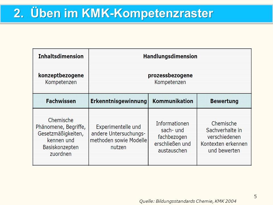 Quelle: Bildungsstandards Chemie, KMK 2004 5 2. Üben im KMK-Kompetenzraster