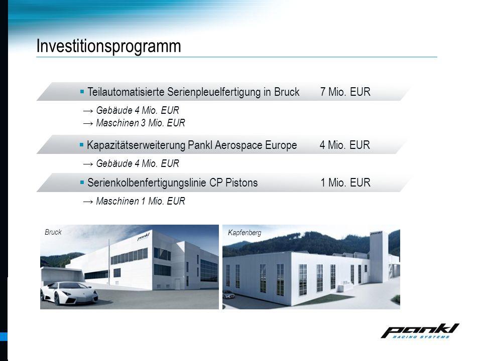 Pankl Racing Systems AG Investitionsprogramm  Teilautomatisierte Serienpleuelfertigung in Bruck7 Mio. EUR Bruck Kapfenberg  Kapazitätserweiterung Pa