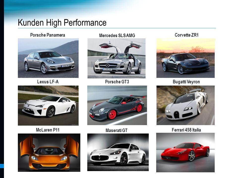 Pankl Racing Systems AG Porsche Panamera Kunden High Performance Mercedes SLS AMG Corvette ZR1 Lexus LF-APorsche GT3Bugatti Veyron McLaren P11 Ferrari