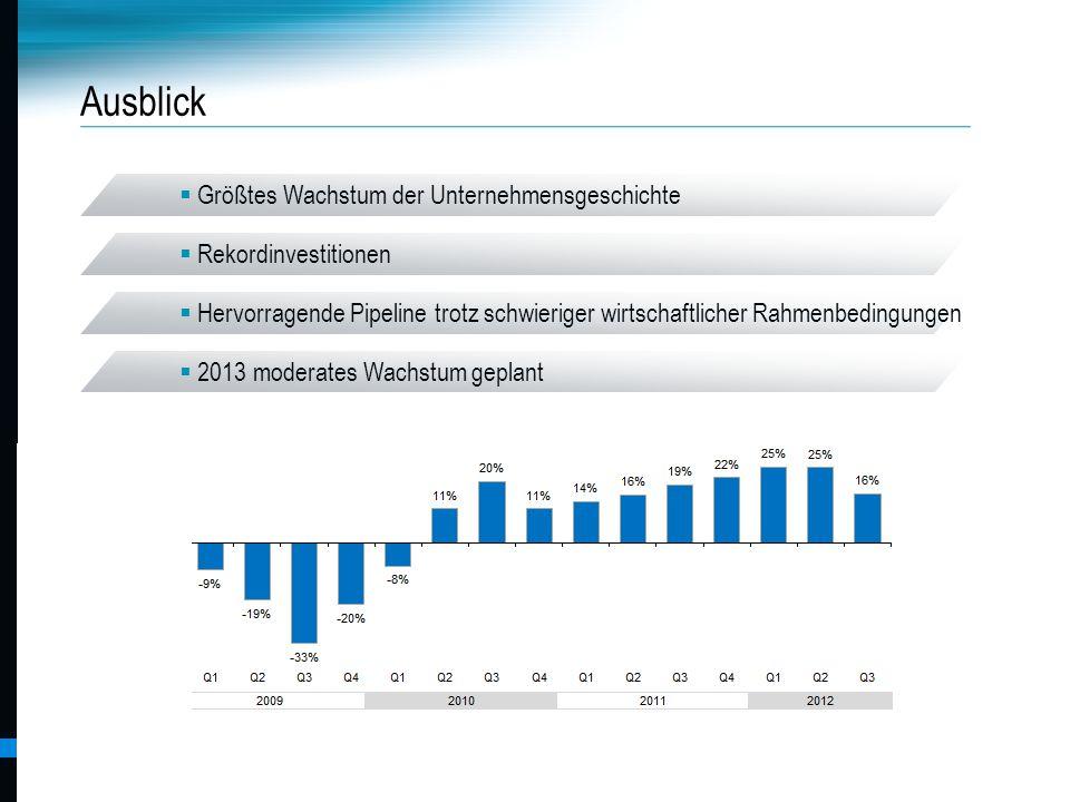 Pankl Racing Systems AG Ausblick  Größtes Wachstum der Unternehmensgeschichte  Rekordinvestitionen  Hervorragende Pipeline trotz schwieriger wirtsc