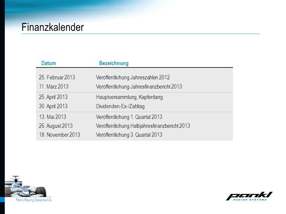 Pankl Racing Systems AG Finanzkalender 25. Februar 2013Veröffentlichung Jahreszahlen 2012 11. März 2013Veröffentlichung Jahresfinanzbericht 2013 25. A