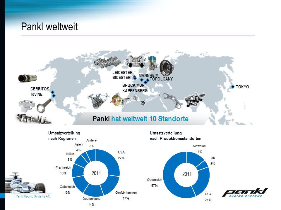 Pankl Racing Systems AG Pankl weltweit KAPFENBERG CERRITOS IRVINE LEICESTER BICESTER TOPOLCANY BRUCK/MUR TOKYO Pankl hat weltweit 10 Standorte MANNHEI