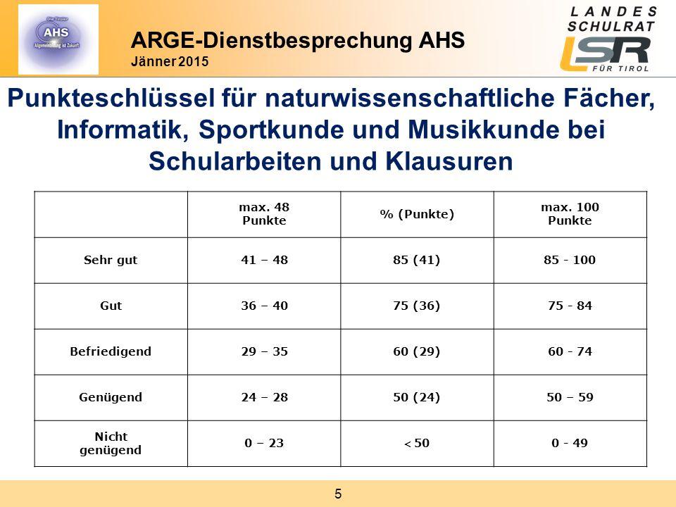 5 ARGE-Dienstbesprechung AHS Jänner 2015 Punkteschlüssel für naturwissenschaftliche Fächer, Informatik, Sportkunde und Musikkunde bei Schularbeiten un