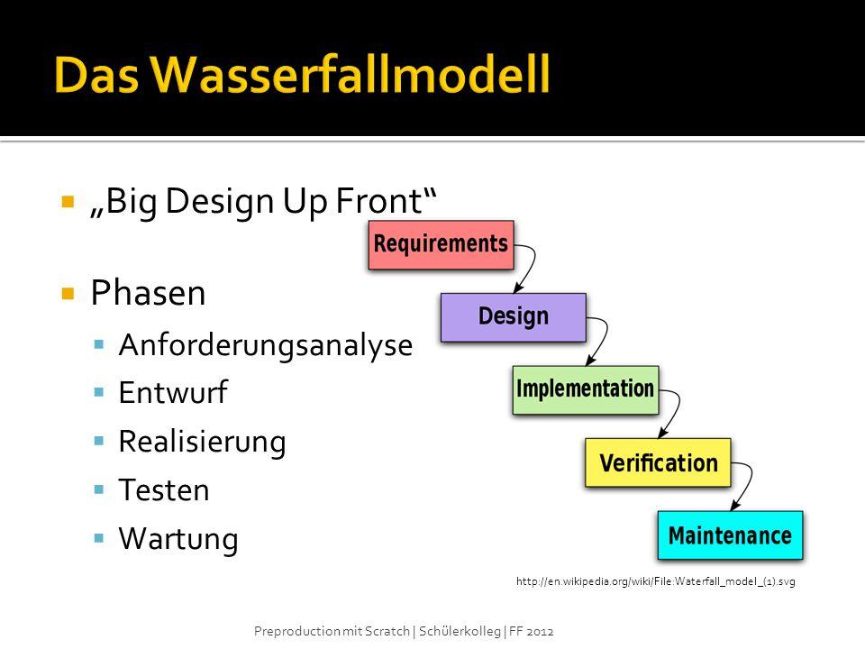 """ """"Big Design Up Front  Phasen  Anforderungsanalyse  Entwurf  Realisierung  Testen  Wartung Preproduction mit Scratch   Schülerkolleg   FF 2012 http://en.wikipedia.org/wiki/File:Waterfall_model_(1).svg"""