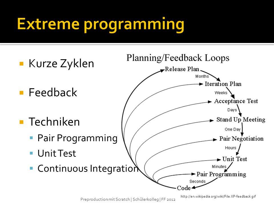  Kurze Zyklen  Feedback  Techniken  Pair Programming  Unit Test  Continuous Integration Preproduction mit Scratch   Schülerkolleg   FF 2012 http://en.wikipedia.org/wiki/File:XP-feedback.gif