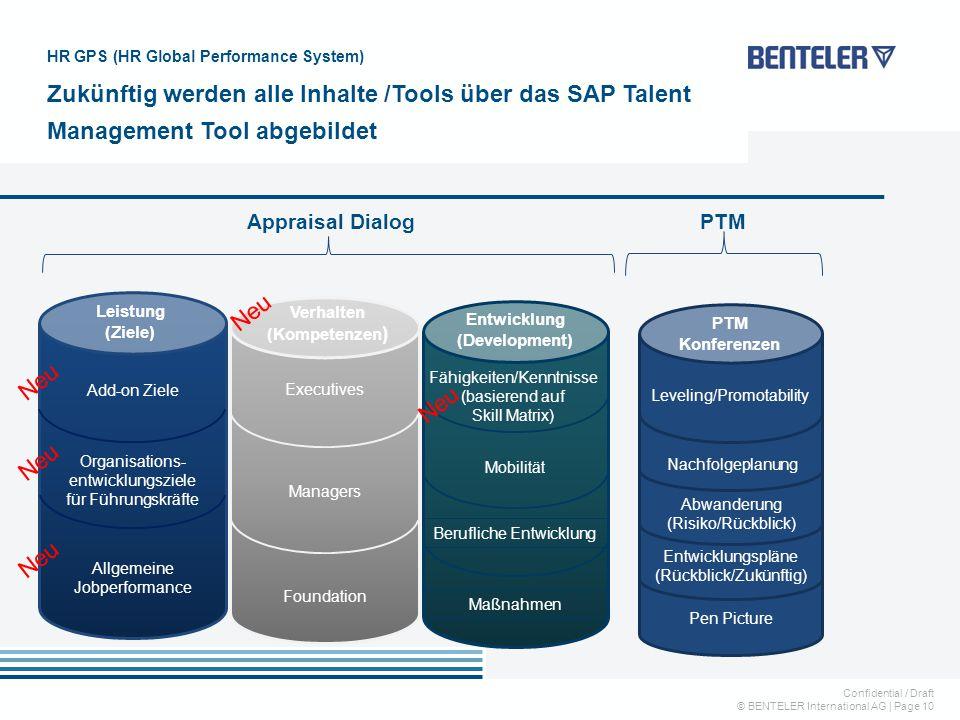 Confidential / Draft © BENTELER International AG   Page 10 HR GPS (HR Global Performance System) Zukünftig werden alle Inhalte /Tools über das SAP Tal