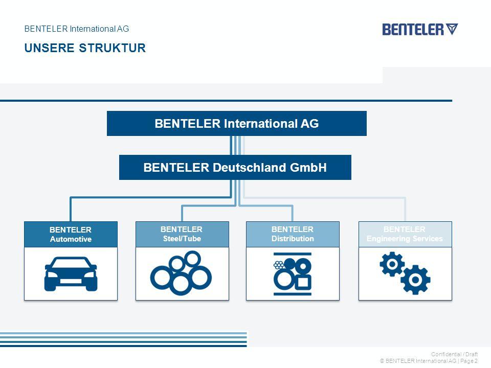 Confidential / Draft © BENTELER International AG   Page 2 BENTELER International AG UNSERE STRUKTUR BENTELER International AG BENTELER Deutschland Gmb