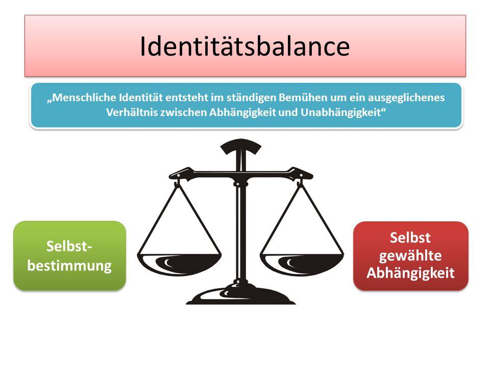 """Identitätsbalance Selbst- bestimmung Selbst gewählte Abhängigkeit """"Menschliche Identität entsteht im ständigen Bemühen um ein ausgeglichenes Verhältnis zwischen Abhängigkeit und Unabhängigkeit"""