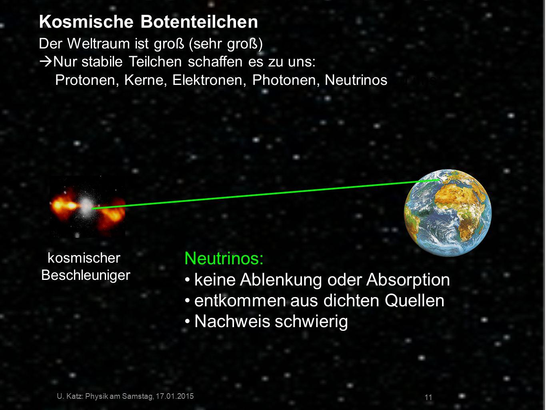 U. Katz: Physik am Samstag, 17.01.2015 11 kosmischer Beschleuniger Neutrinos: keine Ablenkung oder Absorption entkommen aus dichten Quellen Nachweis s