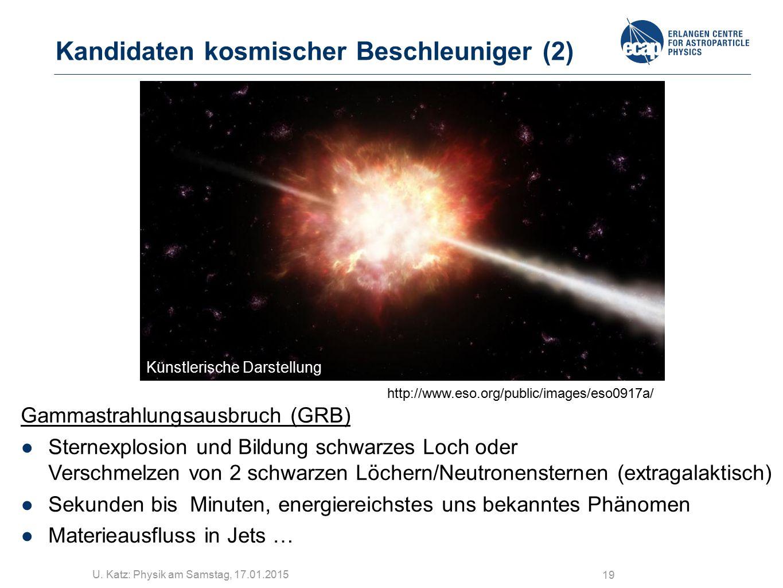 U. Katz: Physik am Samstag, 17.01.2015 19 Kandidaten kosmischer Beschleuniger (2) Gammastrahlungsausbruch (GRB) ●Sternexplosion und Bildung schwarzes