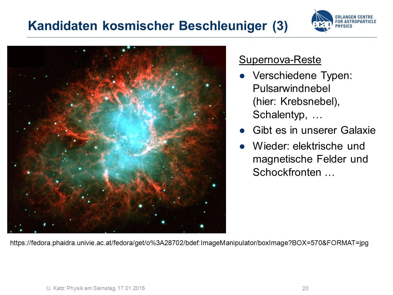 U. Katz: Physik am Samstag, 17.01.2015 20 Kandidaten kosmischer Beschleuniger (3) Supernova-Reste ●Verschiedene Typen: Pulsarwindnebel (hier: Krebsneb
