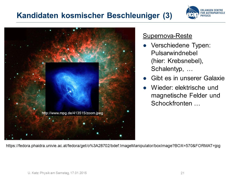 U. Katz: Physik am Samstag, 17.01.2015 21 Kandidaten kosmischer Beschleuniger (3) Supernova-Reste ●Verschiedene Typen: Pulsarwindnebel (hier: Krebsneb