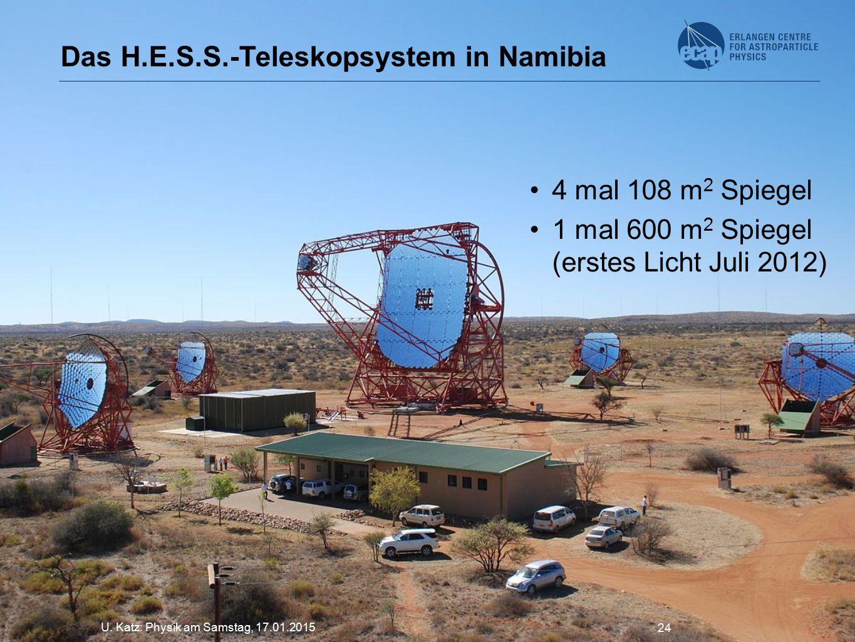 U. Katz: Physik am Samstag, 17.01.2015 24 Das H.E.S.S.-Teleskopsystem in Namibia 4 mal 108 m 2 Spiegel 1 mal 600 m 2 Spiegel (erstes Licht Juli 2012)
