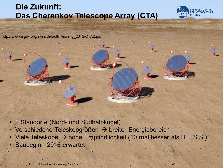 U. Katz: Physik am Samstag, 17.01.2015 26 Die Zukunft: Das Cherenkov Telescope Array (CTA) 2 Standorte (Nord- und Südhalbkugel) Verschiedene Teleskopg