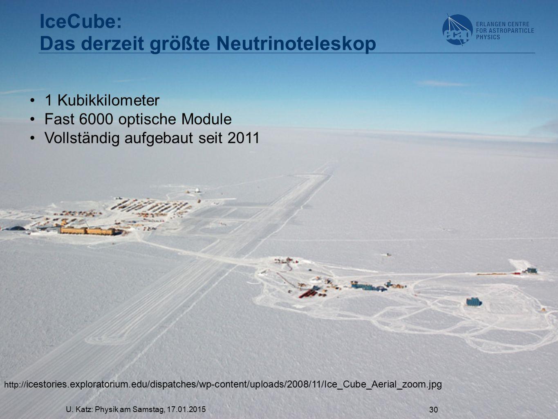 U. Katz: Physik am Samstag, 17.01.2015 30 IceCube: Das derzeit größte Neutrinoteleskop 1 Kubikkilometer Fast 6000 optische Module Vollständig aufgebau